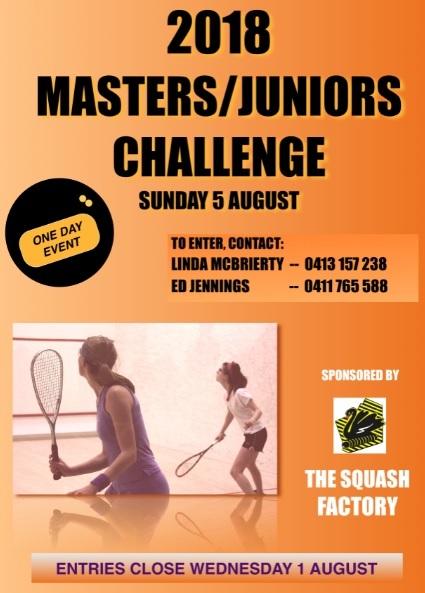 2018 Masters Juniors
